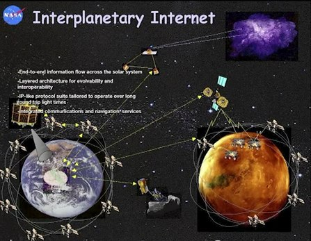 interplanetaryinternet-1