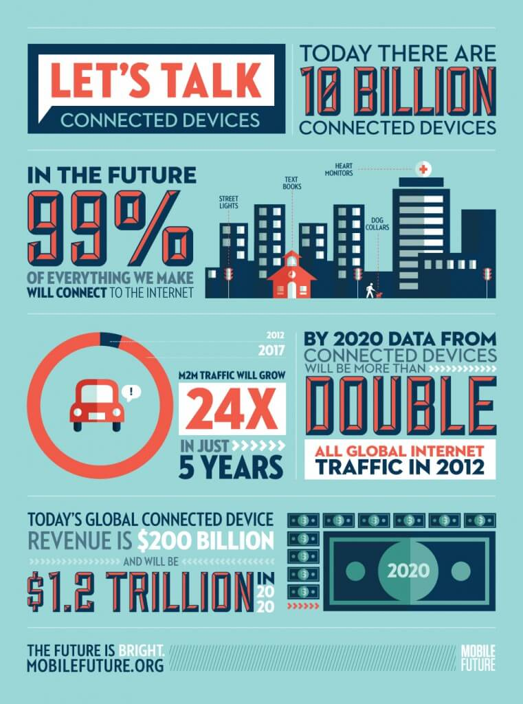 mf_connectedDevices_infographic_forWeb