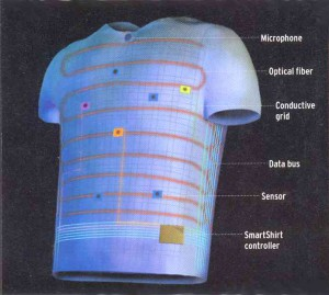 smart_shirt